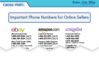 Important Phone Numbers for Online Power Sellers